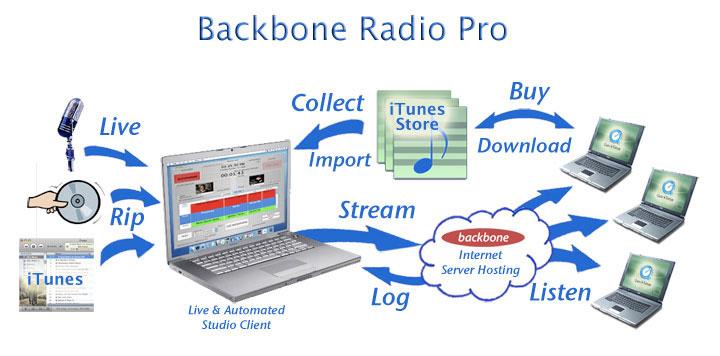 1-2-3-Banner-Backbone
